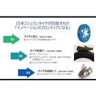 日本ミシュランタイヤの資料から。サステイナブルかつ付加価値の高い製品・サービスを提供することが...