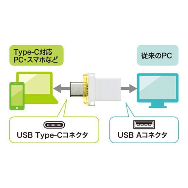 UFD-3TCGW
