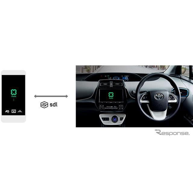 LINEの自動車向け音声アシスタント「Clova Auto」