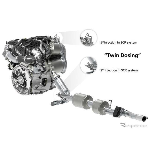 新型VWゴルフに搭載される新開発のクリーンディーゼルエンジン