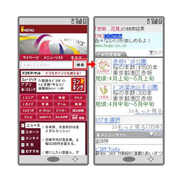 「iモード検索」イメージ