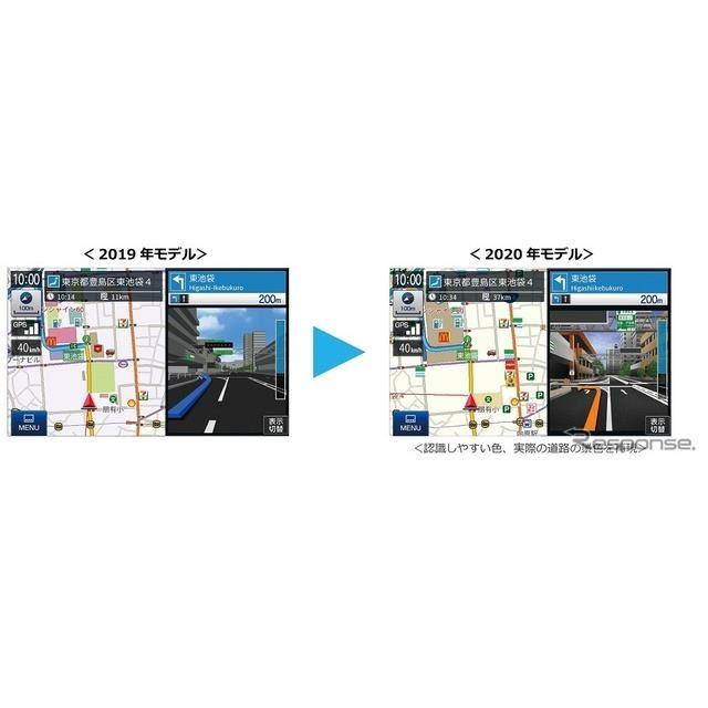 2019年モデルと2020年モデルの比較例