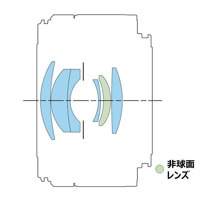 「RF50mm F1.8 STM」