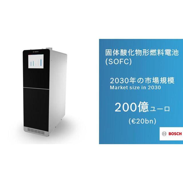 水素と酸素を化学反応させて発電する高エネルギー効率ユニットとされる、固体酸化物燃料電池(SOH...