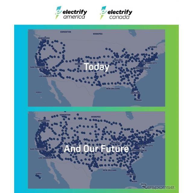 VWグループの子会社のElectrify Americaは北米の充電インフラを現在の2倍弱に増やし2025年までに1万か所の充電ポイントを備えた合計1800の急速充電ステーションを展開する計画