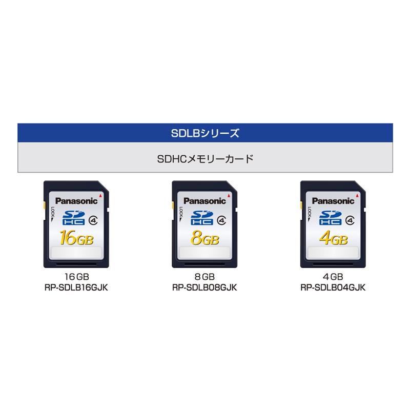 RP-SDLBシリーズ