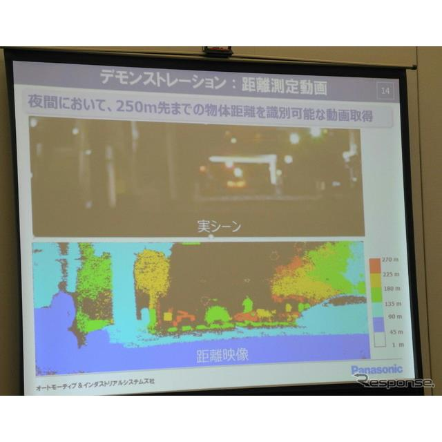 パナソニックが開発したTOF方式長距離画像センサーでは夜間でも物体をはっきり検知