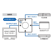 CYBER・HDMIセレクター 3in1(PS4/SWITCH用)