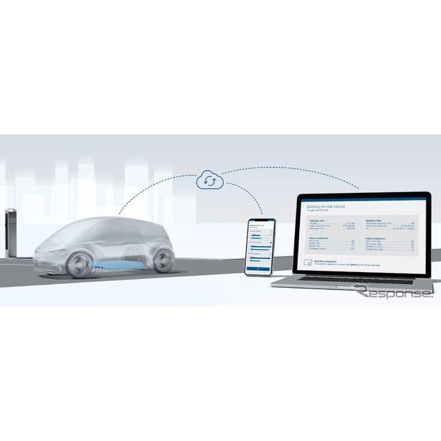 ボッシュのEVなどの電動車のバッテリー寿命を延ばすためのクラウドサービスのイメージ