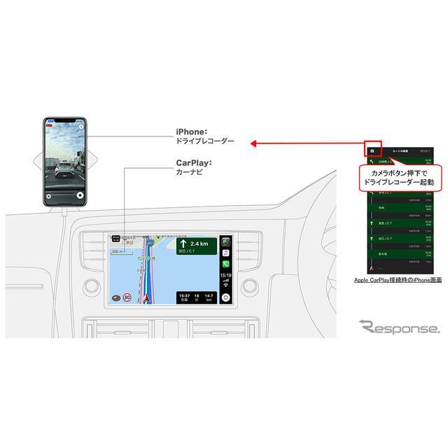 カーナビタイムのドライブレコーダー機能がApple CarPlayに対応