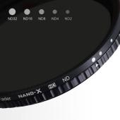 NANO-X バリアブルNDフィルター「KF-NDX2-32」