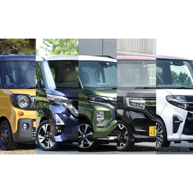 いま、日本でもっとも売れている乗用車はホンダ『N-BOX』だ。スーパーハイトワゴンの軽自動車である。2019...