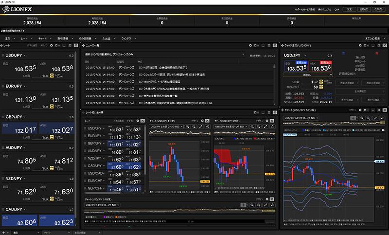 「C2」の取引画面