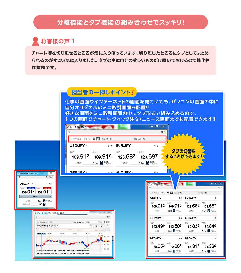 「C2」の取引画面カスタマイズ例