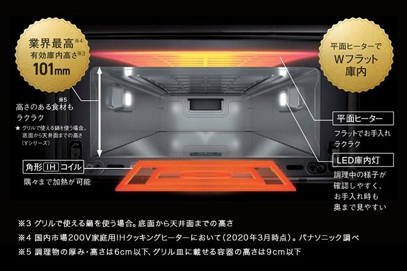 パナソニック IHクッキングヒーター「Yシリーズ」