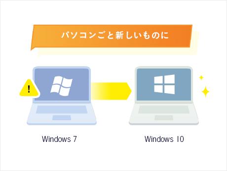 Windows 10搭載パソコンに買い替える
