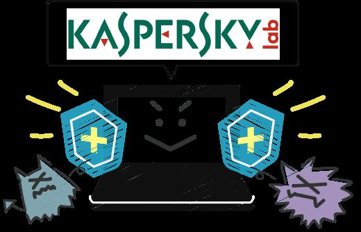カスペルスキー セキュリティ for Windows,Mac,Android