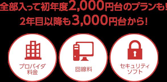 全部入って初年度2,000円台のプランも!2年目以降も3,000円台から!プロバイダ料金、回線料、セキュリティソフト