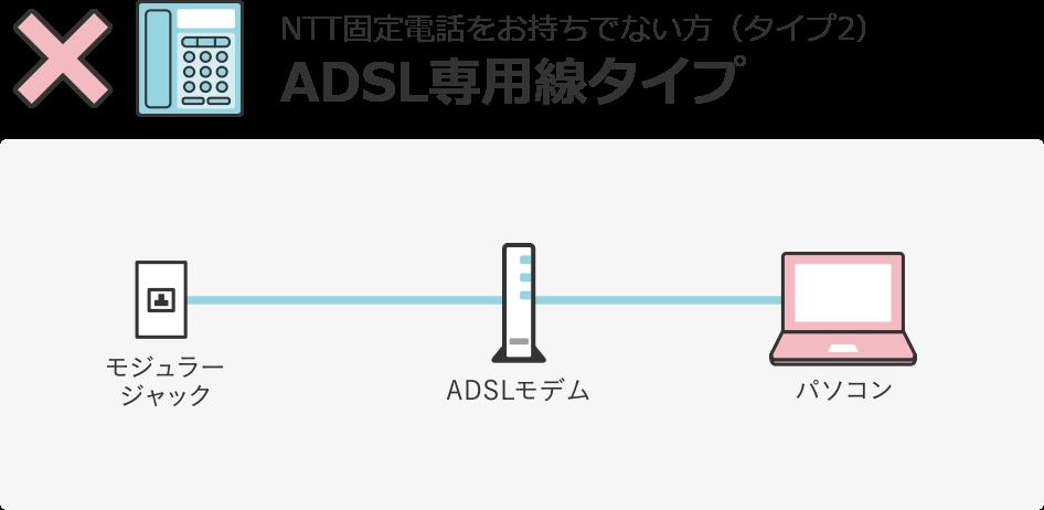 NTT固定電話をお持ちでない方(タイプ2)ADSL専用線タイプ