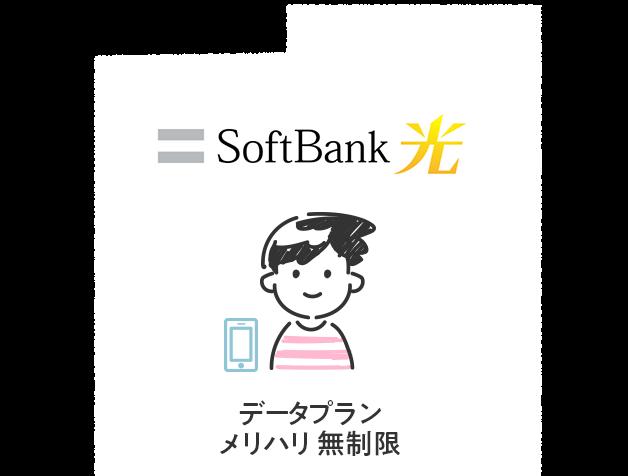 光回線がSoftBank 光で、キャリアがソフトバンクのデータプランメリハリ無制限を利用している場合