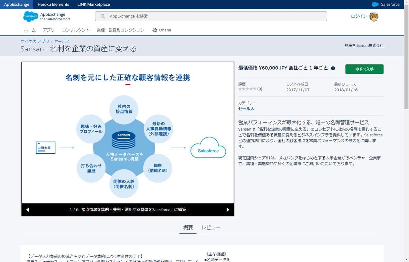 Salesforceで連携活用イメージ