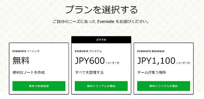 Evernoteの料金プラン。無料版のベーシックでは使える機能が限られます。
