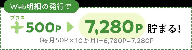 Web明細の発行で、+500ポイント!合計で7,280ポイント貯まる!