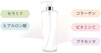 セラミド・ヒアルロン酸・コラーゲン・ビタミンC・プラセンタ
