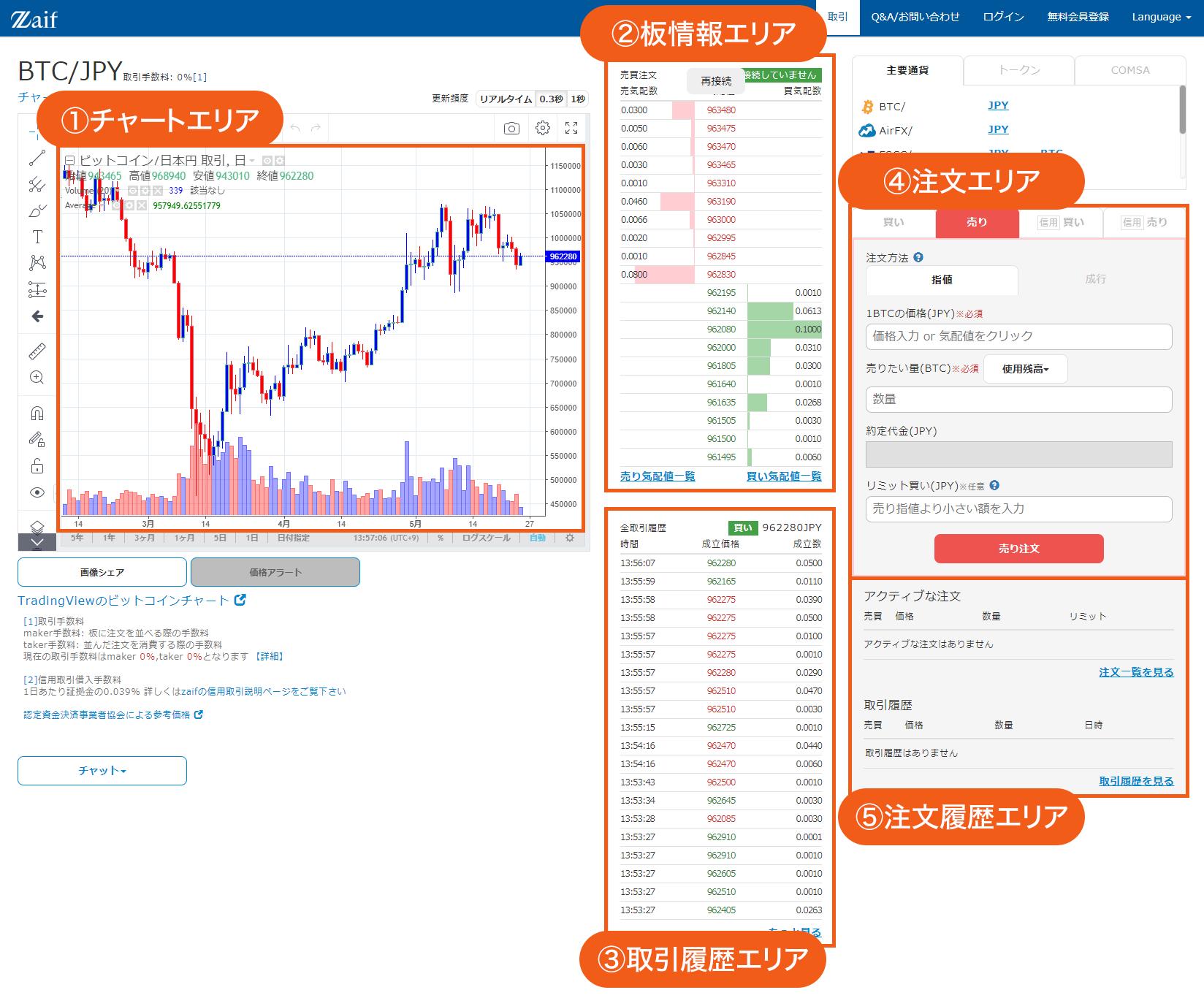 図:「取引」画面の見方
