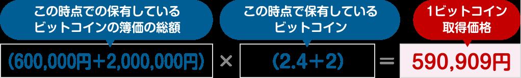 図:(600,000円+2,000,000円)÷(2.4+2)=590,909円
