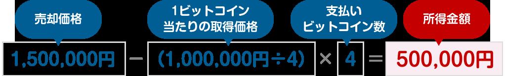 図:1,500,000円 − (1,000,000円÷4) × 4 = 500,000円