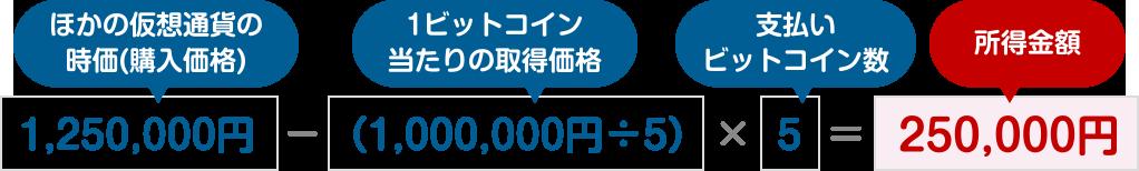 図:1,250,000円 − (1,000,000円÷5) × 5 = 250,000円