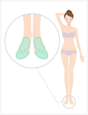 足の甲・指の範囲