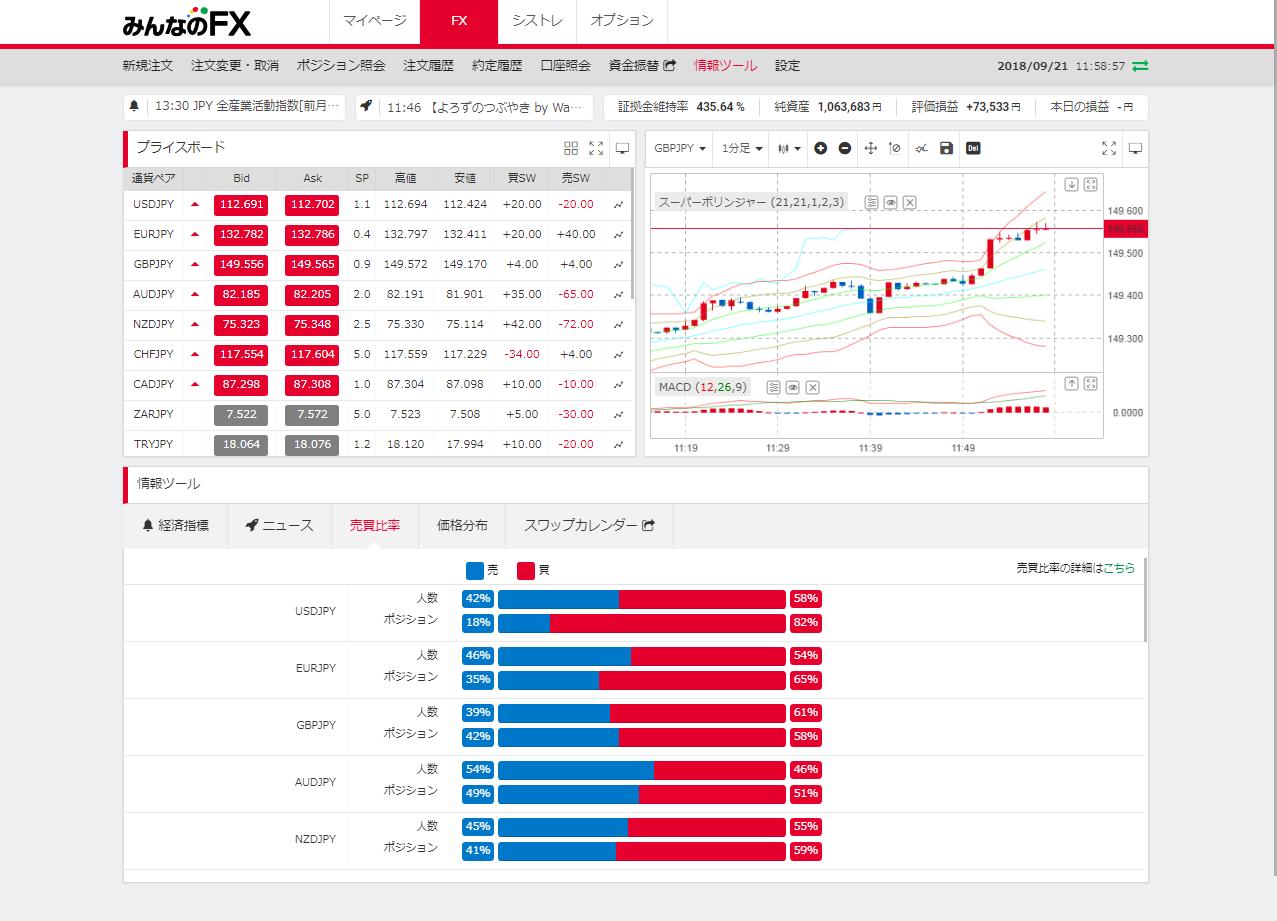 【WEBトレーダー】豊富なマーケット情報と、他にはないオリジナルサウンド通知機能