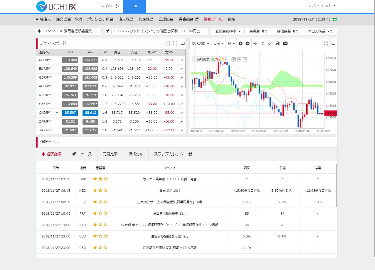 【シンプルトレーダー】豊富なマーケット情報