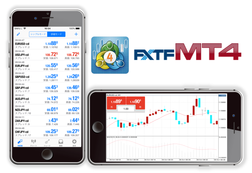 ios・Android対応!注文画面やチャート、マーケットニュースなど必要な機能に簡単にアクセス可能
