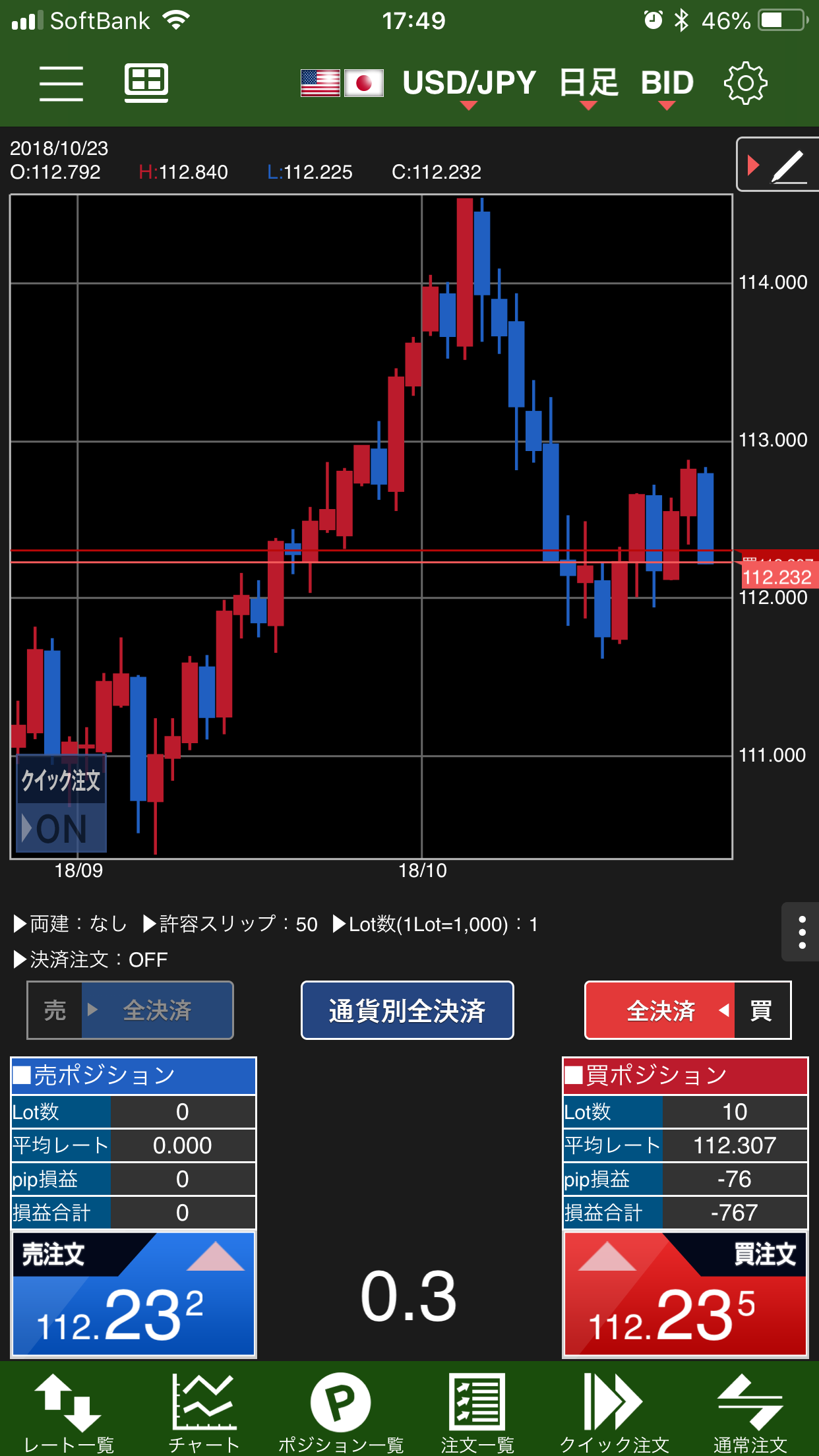 MATRIX TRADER iPhoneアプリ