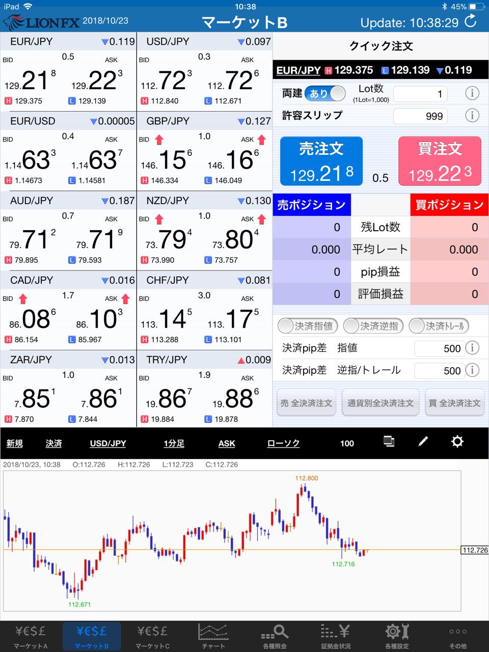 LION FX iPadアプリ