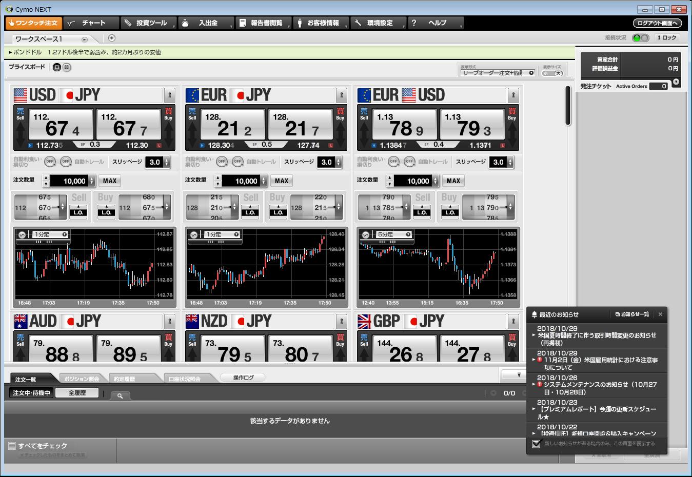 本格的な次世代FXトレーディングツール「Cymo Next」