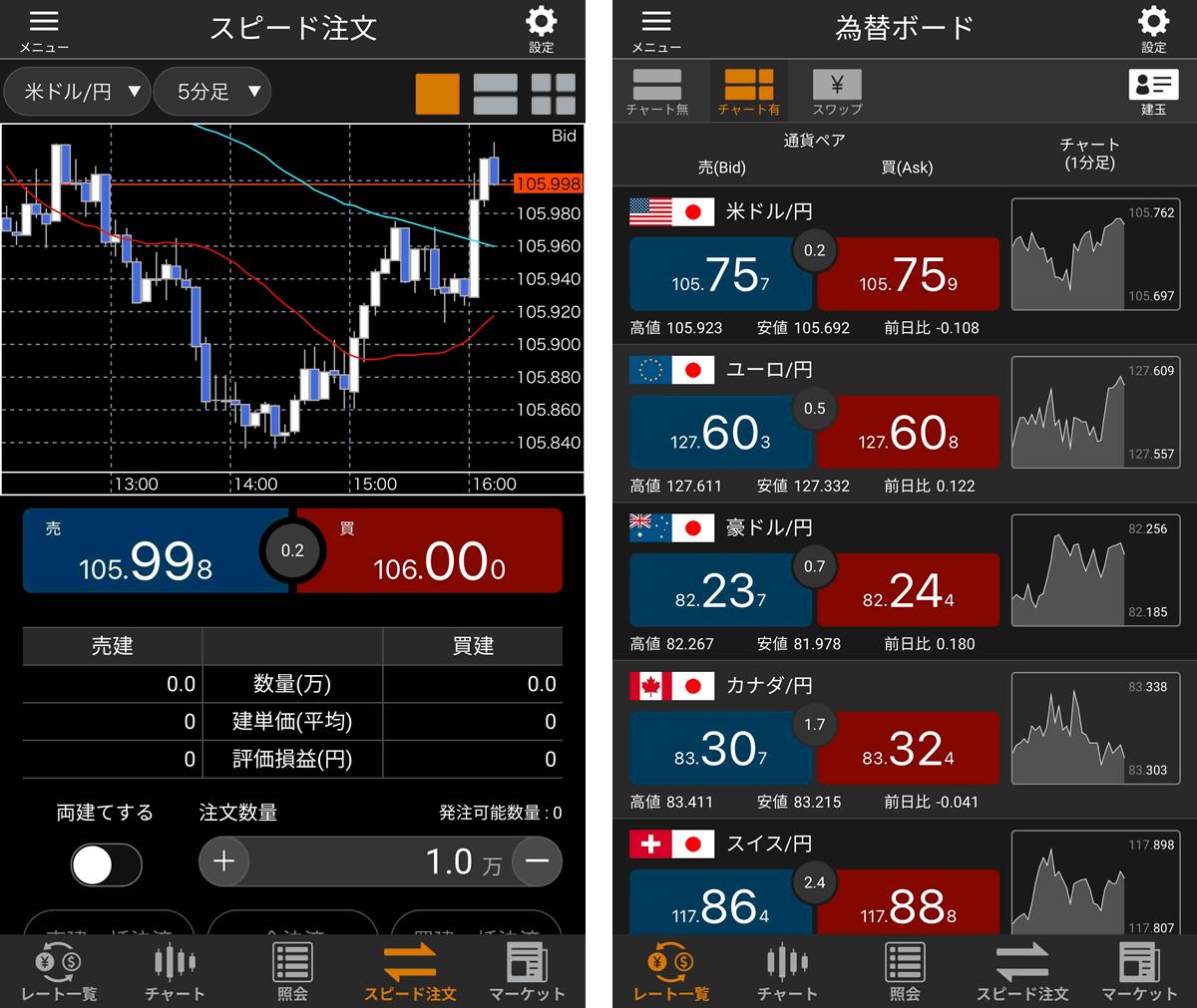 【松井証券 FXアプリ】は、FX取引専用の高機能スマホアプリです。
