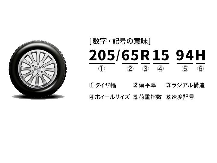タイヤサイズを確認する<