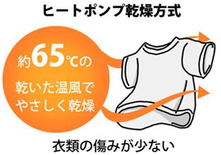 ヒートポンプ乾燥方式