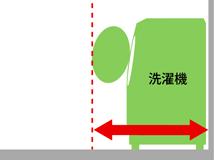 ドア前スペース(ドラム式)