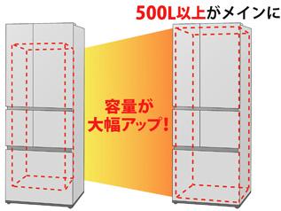 断熱材の革新でサイズは同じでも容量アップ! 500L以上の製品が売れ筋に