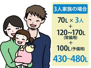 3人家族の場合:430〜480L