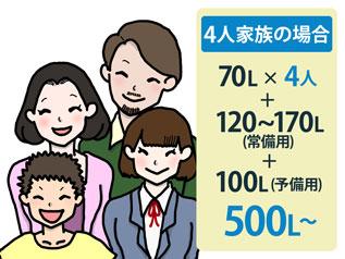 4人家族の場合:500L以上
