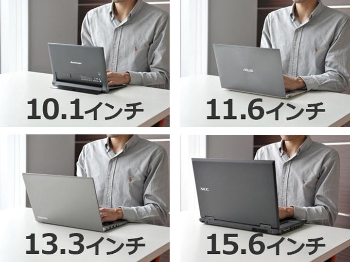 ディスプレイサイズ例