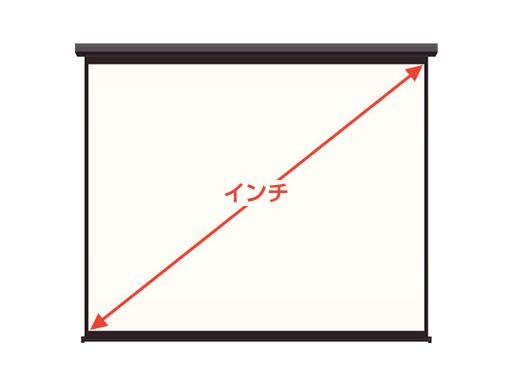 インチサイズは対角線の長さ