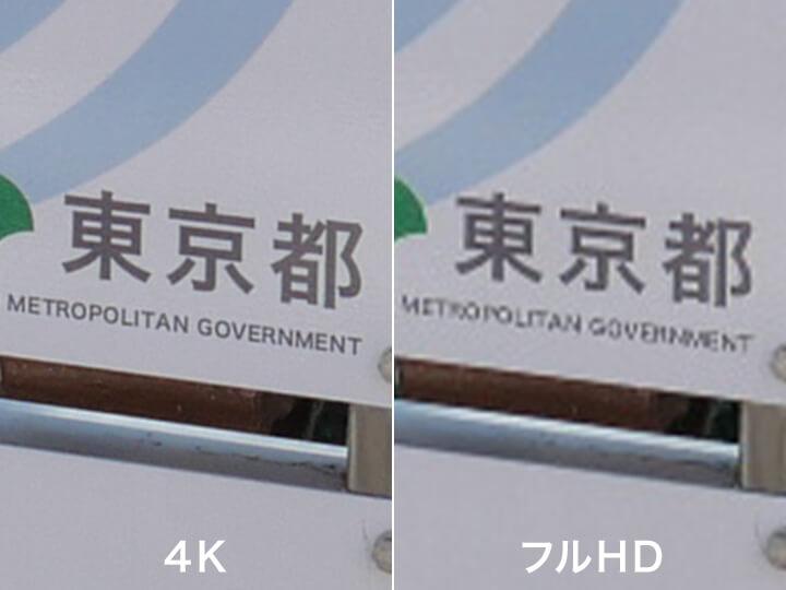 4KとフルHDの比較例