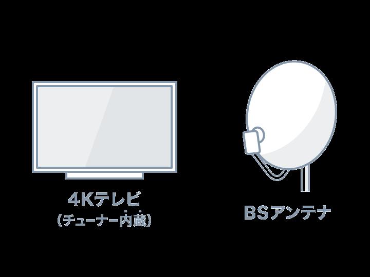 BS4K放送視聴に必要なもの:チューナー搭載モデルの場合